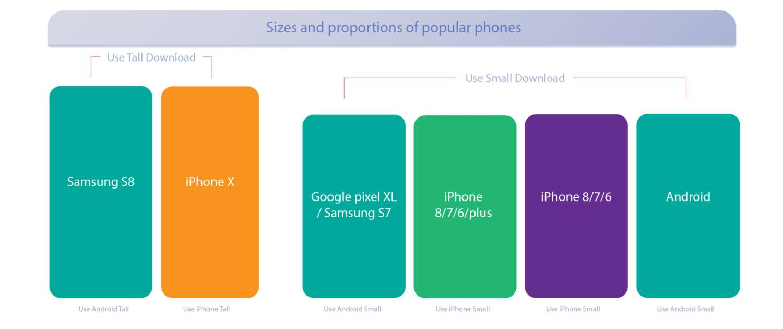 device sizes
